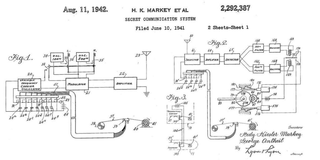 Patent for the frequency-hopping radio
